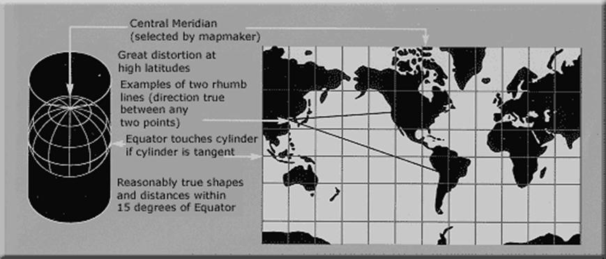 Mercator's Define Map Projection on